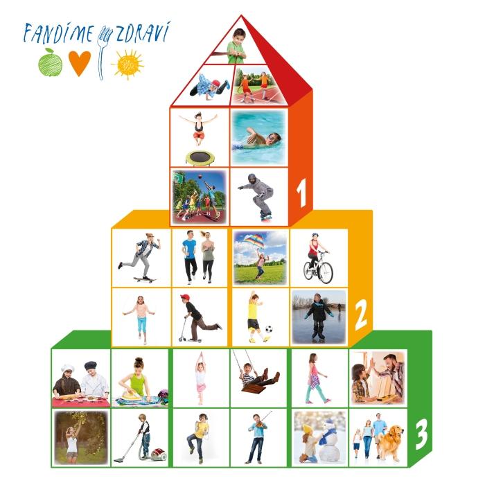FZ pyramida pohybu
